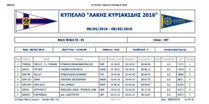 orci.lakis.2016-page-001